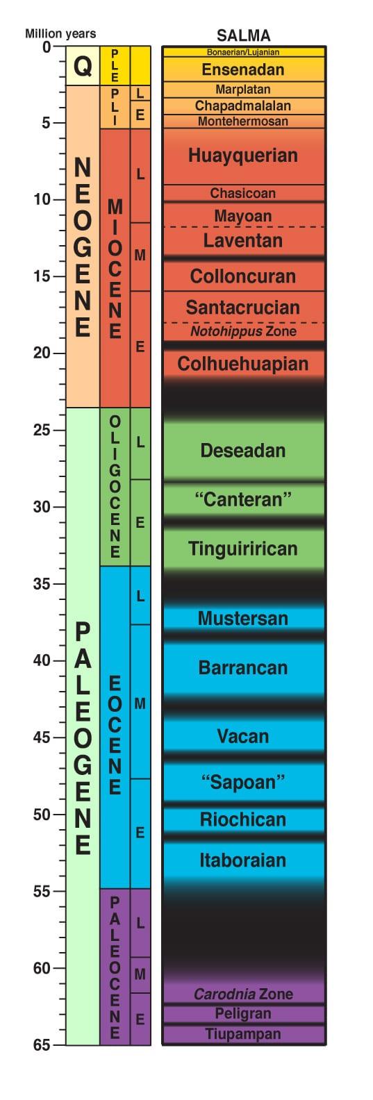 Age range radiometric dating accuracy 1